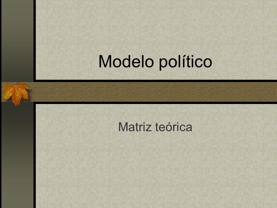 Modelo político Matriz teórica