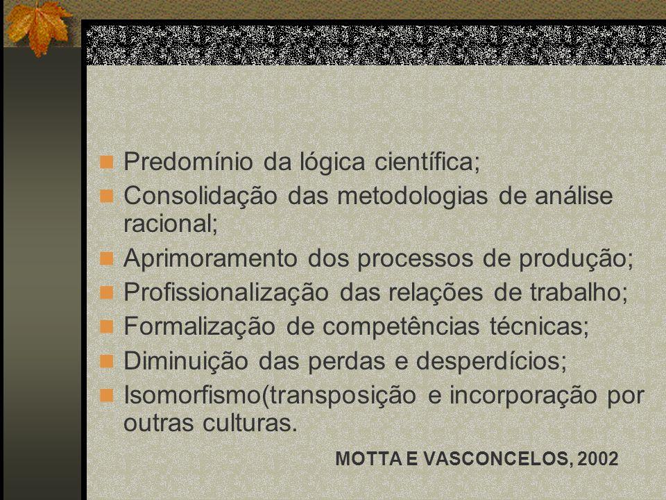 Predomínio da lógica científica; Consolidação das metodologias de análise racional; Aprimoramento dos processos de produção; Profissionalização das relações de trabalho; Formalização de competências técnicas; Diminuição das perdas e desperdícios; Isomorfismo(transposição e incorporação por outras culturas.