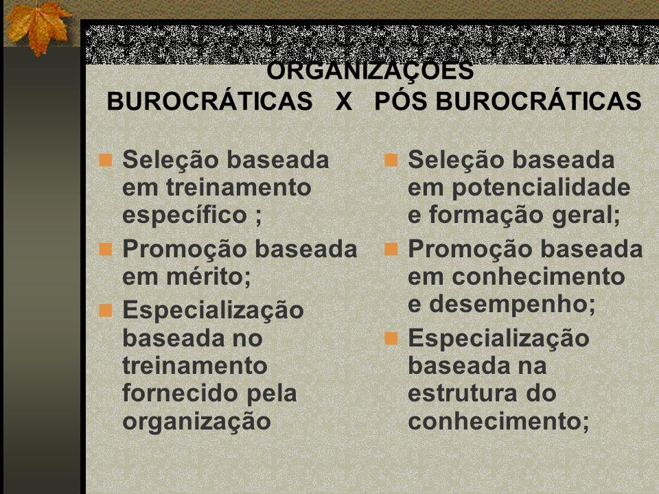 ORGANIZAÇÕES BUROCRÁTICAS X PÓS BUROCRÁTICAS Seleção baseada em treinamento específico ; Promoção baseada em mérito; Especialização baseada no treinam