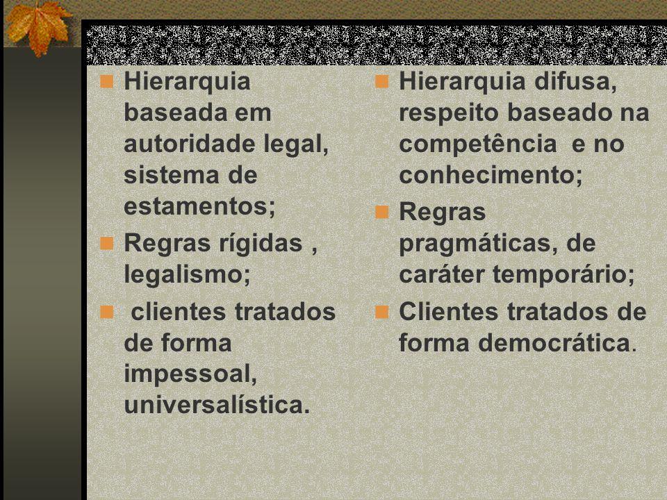 Hierarquia baseada em autoridade legal, sistema de estamentos; Regras rígidas, legalismo; clientes tratados de forma impessoal, universalística. Hiera