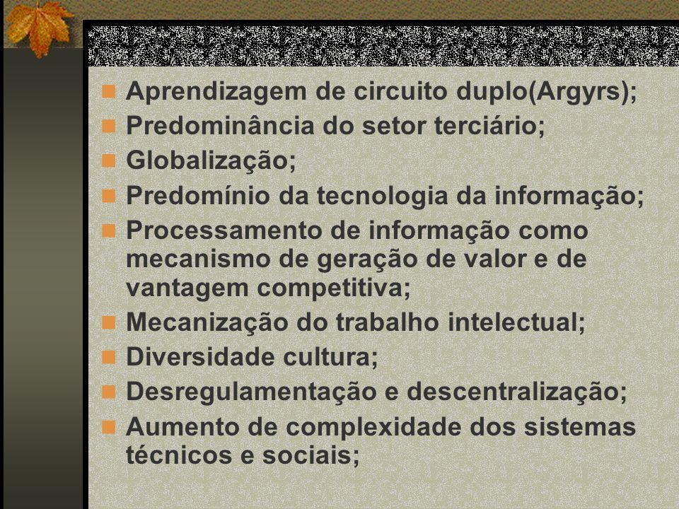 Aprendizagem de circuito duplo(Argyrs); Predominância do setor terciário; Globalização; Predomínio da tecnologia da informação; Processamento de infor