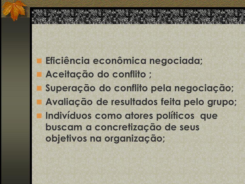 Eficiência econômica negociada; Aceitação do conflito ; Superação do conflito pela negociação; Avaliação de resultados feita pelo grupo; Indivíduos como atores políticos que buscam a concretização de seus objetivos na organização;