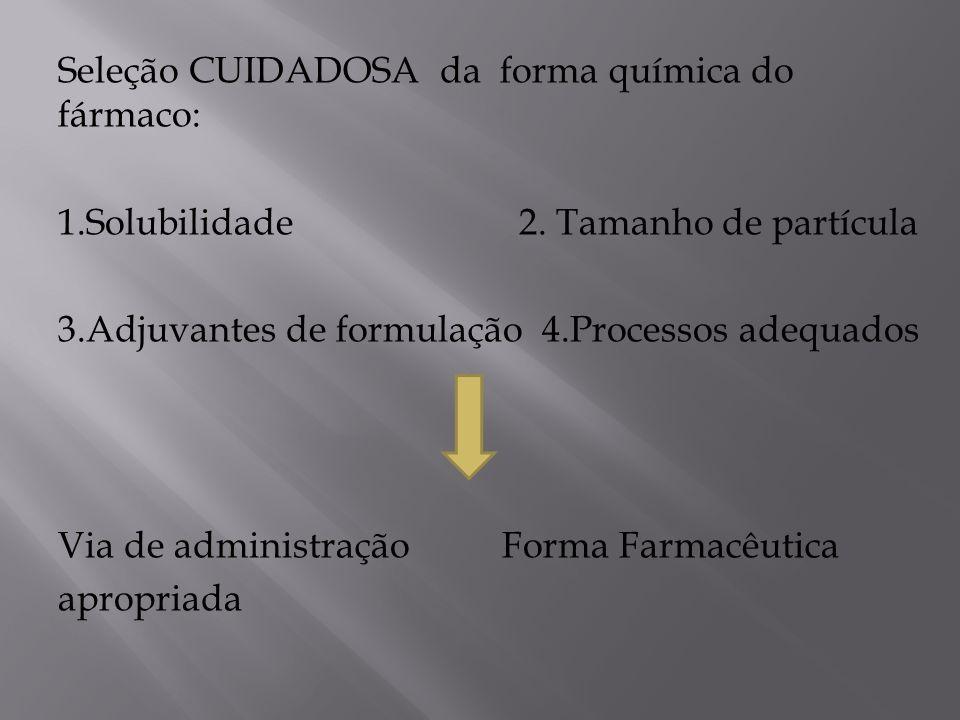 Seleção CUIDADOSA da forma química do fármaco: 1.Solubilidade 2. Tamanho de partícula 3.Adjuvantes de formulação 4.Processos adequados Via de administ