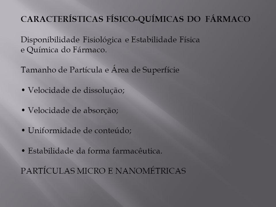 CARACTERÍSTICAS FÍSICO-QUÍMICAS DO FÁRMACO Disponibilidade Fisiológica e Estabilidade Física e Química do Fármaco. Tamanho de Partícula e Área de Supe
