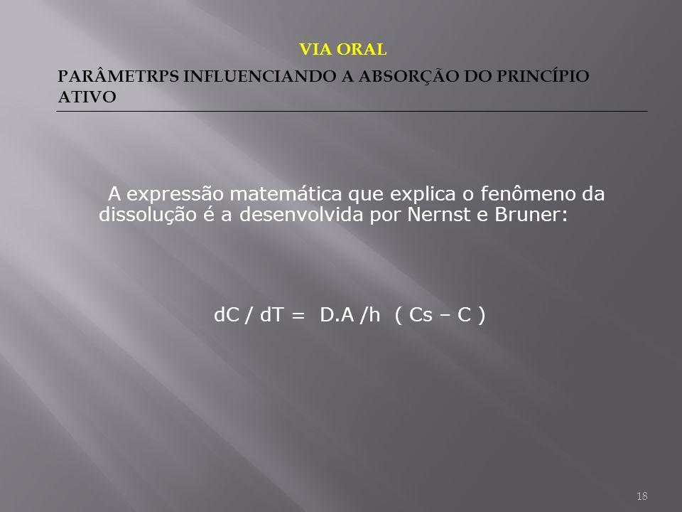 18 A expressão matemática que explica o fenômeno da dissolução é a desenvolvida por Nernst e Bruner: dC / dT = D.A /h ( Cs – C ) VIA ORAL PARÂMETRPS I