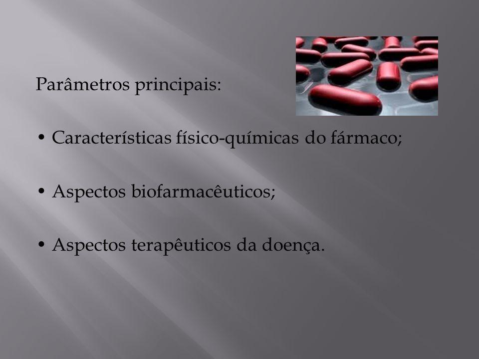 Parâmetros principais: Características físico-químicas do fármaco; Aspectos biofarmacêuticos; Aspectos terapêuticos da doença.