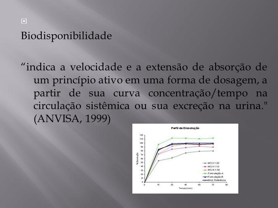 Biodisponibilidade indica a velocidade e a extensão de absorção de um princípio ativo em uma forma de dosagem, a partir de sua curva concentração/temp