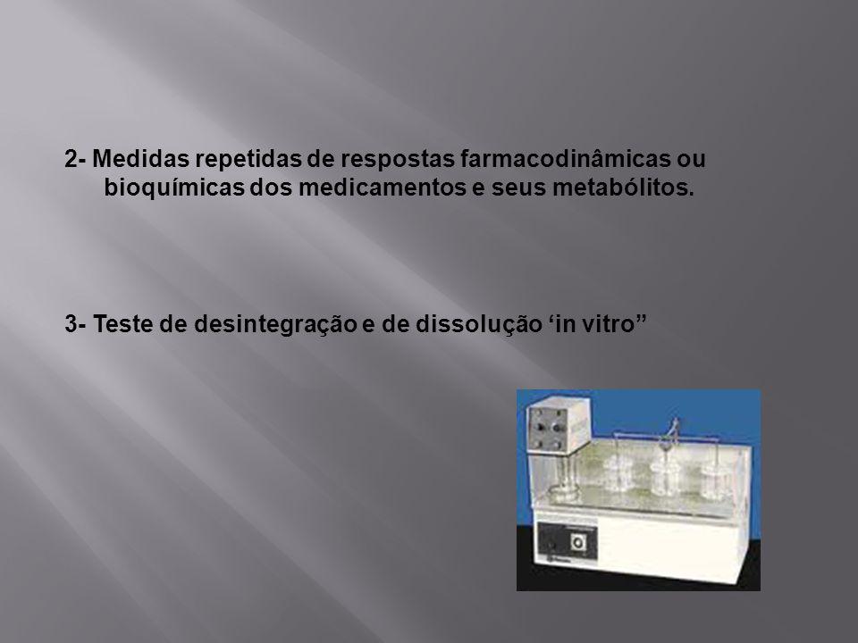 2- Medidas repetidas de respostas farmacodinâmicas ou bioquímicas dos medicamentos e seus metabólitos. 3- Teste de desintegração e de dissolução in vi
