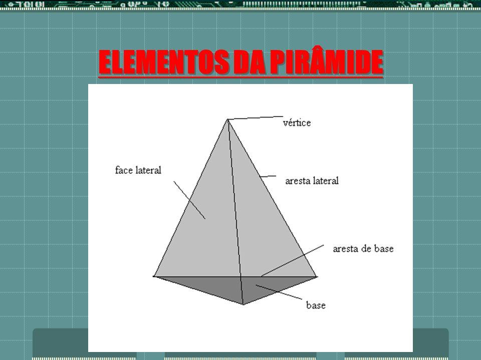 ELEMENTOS DA PIRÂMIDE