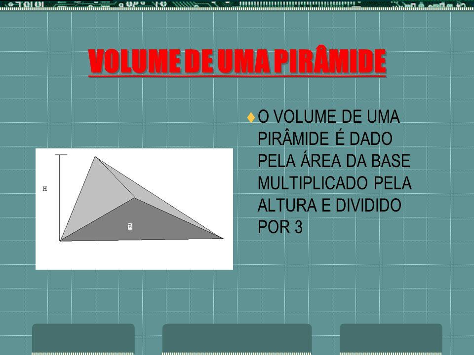 VOLUME DE UMA PIRÂMIDE O VOLUME DE UMA PIRÂMIDE É DADO PELA ÁREA DA BASE MULTIPLICADO PELA ALTURA E DIVIDIDO POR 3