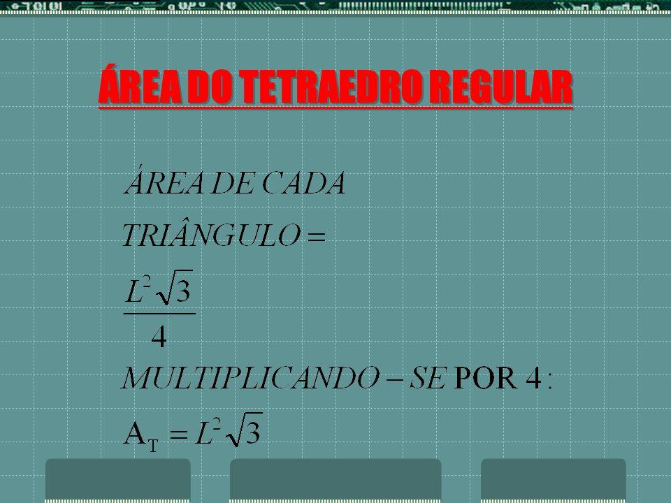 ÁREA DO TETRAEDRO REGULAR