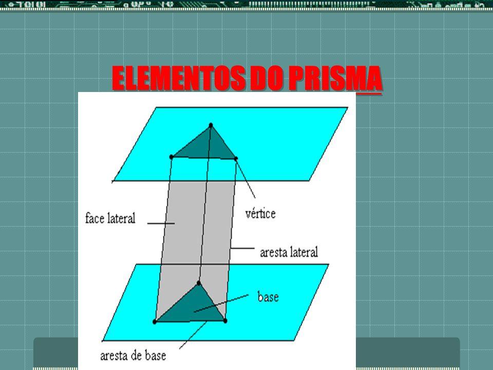 ELEMENTOS DO PRISMA