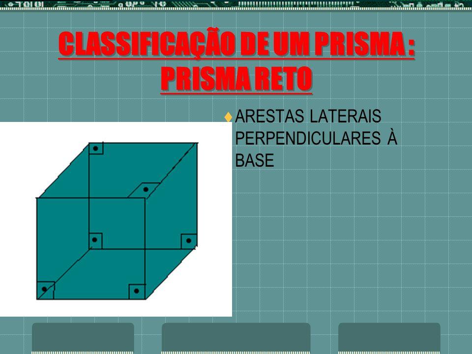 CLASSIFICAÇÃO DE UM PRISMA : PRISMA RETO ARESTAS LATERAIS PERPENDICULARES À BASE