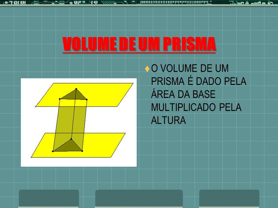 VOLUME DE UM PRISMA O VOLUME DE UM PRISMA É DADO PELA ÁREA DA BASE MULTIPLICADO PELA ALTURA