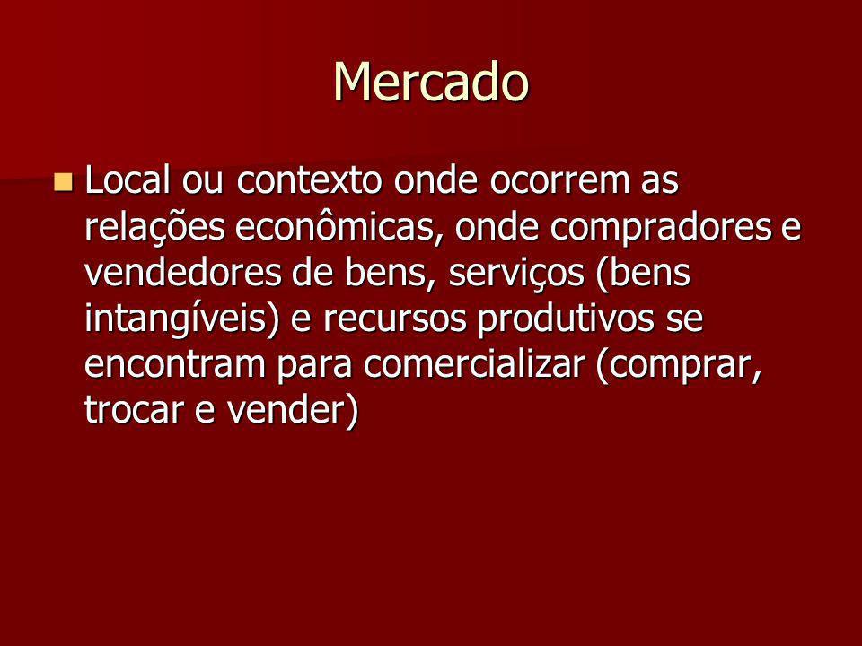 Mercado Local ou contexto onde ocorrem as relações econômicas, onde compradores e vendedores de bens, serviços (bens intangíveis) e recursos produtivo