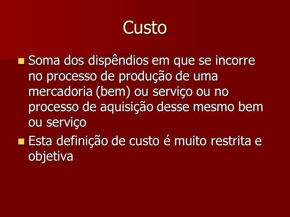 Custo Soma dos dispêndios em que se incorre no processo de produção de uma mercadoria (bem) ou serviço ou no processo de aquisição desse mesmo bem ou