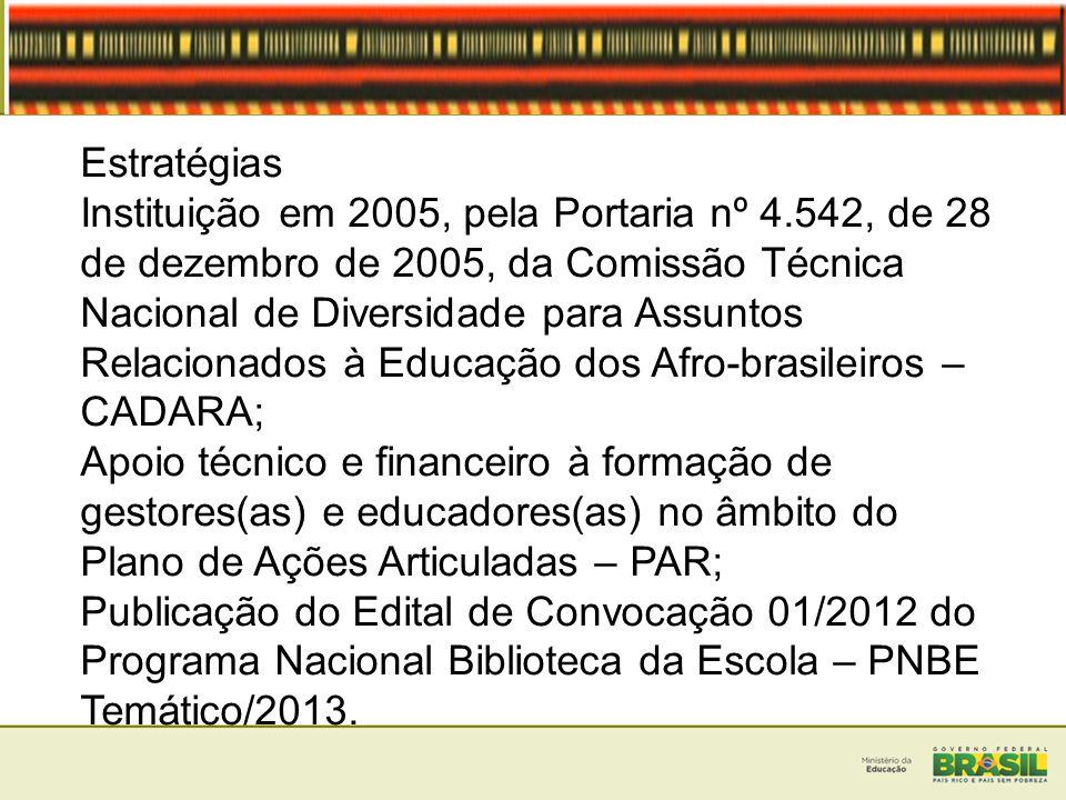 Estratégias Instituição em 2005, pela Portaria nº 4.542, de 28 de dezembro de 2005, da Comissão Técnica Nacional de Diversidade para Assuntos Relacion