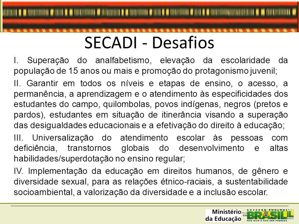 SECADI - Desafios I. Superação do analfabetismo, elevação da escolaridade da população de 15 anos ou mais e promoção do protagonismo juvenil; II. Gara