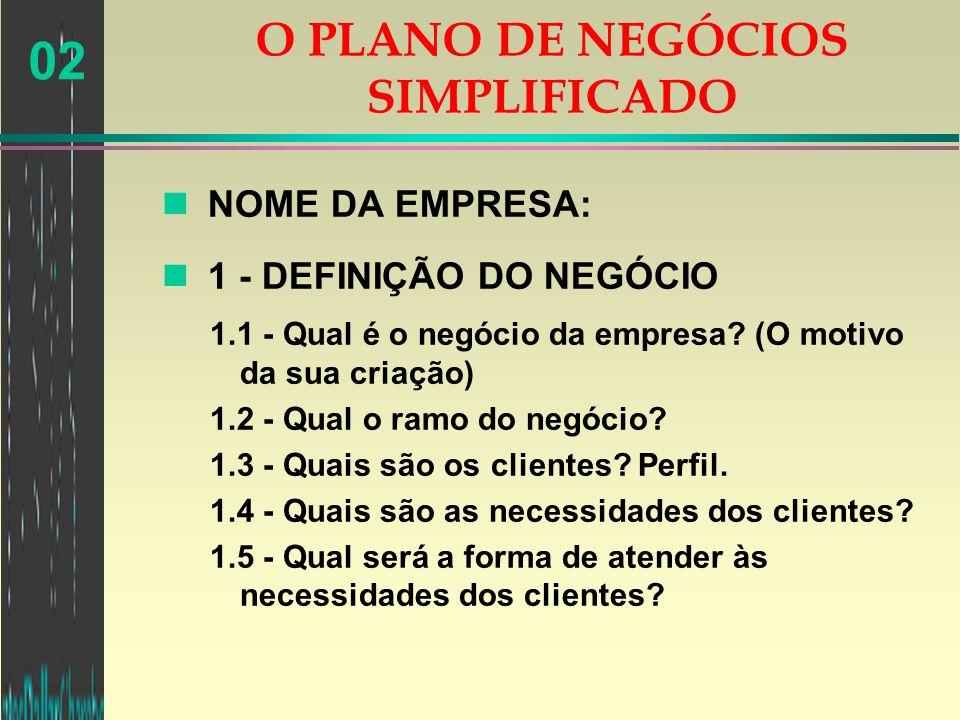 02 O PLANO DE NEGÓCIOS SIMPLIFICADO n NOME DA EMPRESA: n 1 - DEFINIÇÃO DO NEGÓCIO 1.1 - Qual é o negócio da empresa? (O motivo da sua criação) 1.2 - Q