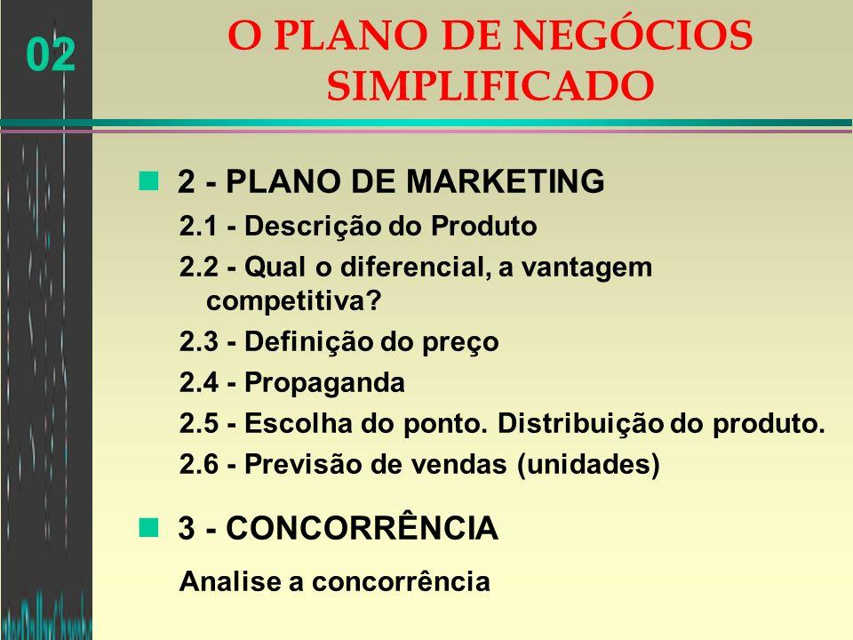 02 n 2 - PLANO DE MARKETING 2.1 - Descrição do Produto 2.2 - Qual o diferencial, a vantagem competitiva? 2.3 - Definição do preço 2.4 - Propaganda 2.5