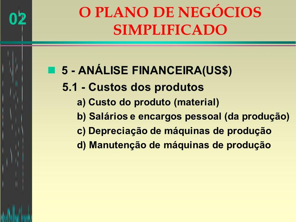 02 5 - ANÁLISE FINANCEIRA(US$) 5.1 - Custos dos produtos a) Custo do produto (material) b) Salários e encargos pessoal (da produção) c) Depreciação de