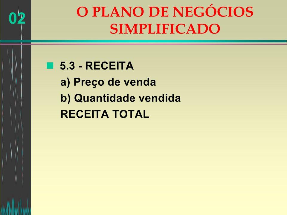 02 n 5.3 - RECEITA a) Preço de venda b) Quantidade vendida RECEITA TOTAL O PLANO DE NEGÓCIOS SIMPLIFICADO