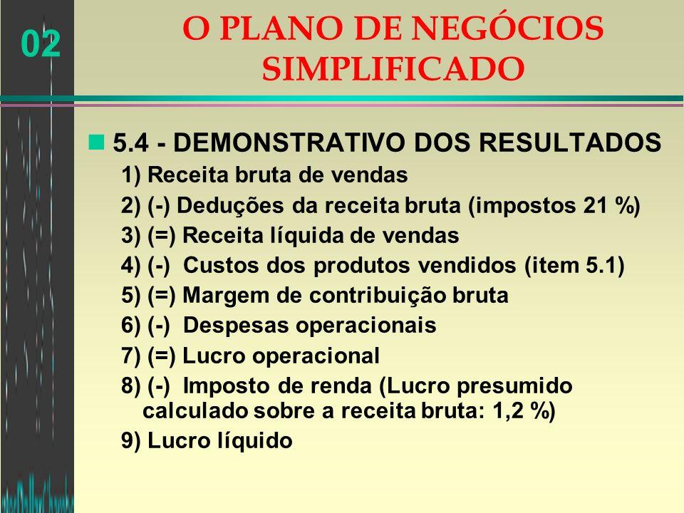 02 n5.4 - DEMONSTRATIVO DOS RESULTADOS 1) Receita bruta de vendas 2) (-) Deduções da receita bruta (impostos 21 %) 3) (=) Receita líquida de vendas 4)