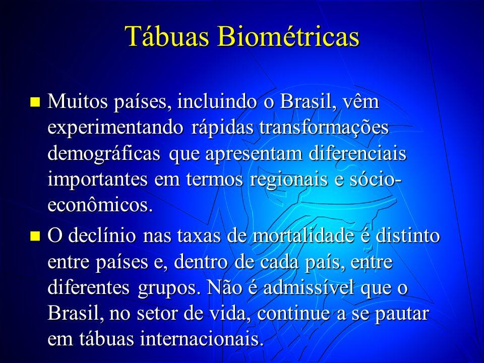 Tábuas Biométricas Muitos países, incluindo o Brasil, vêm experimentando rápidas transformações demográficas que apresentam diferenciais importantes e