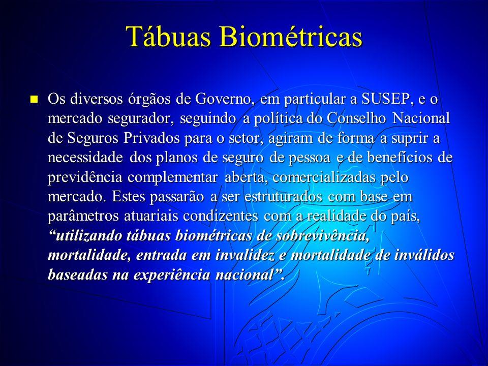 Tábuas Biométricas Os diversos órgãos de Governo, em particular a SUSEP, e o mercado segurador, seguindo a política do Conselho Nacional de Seguros Pr
