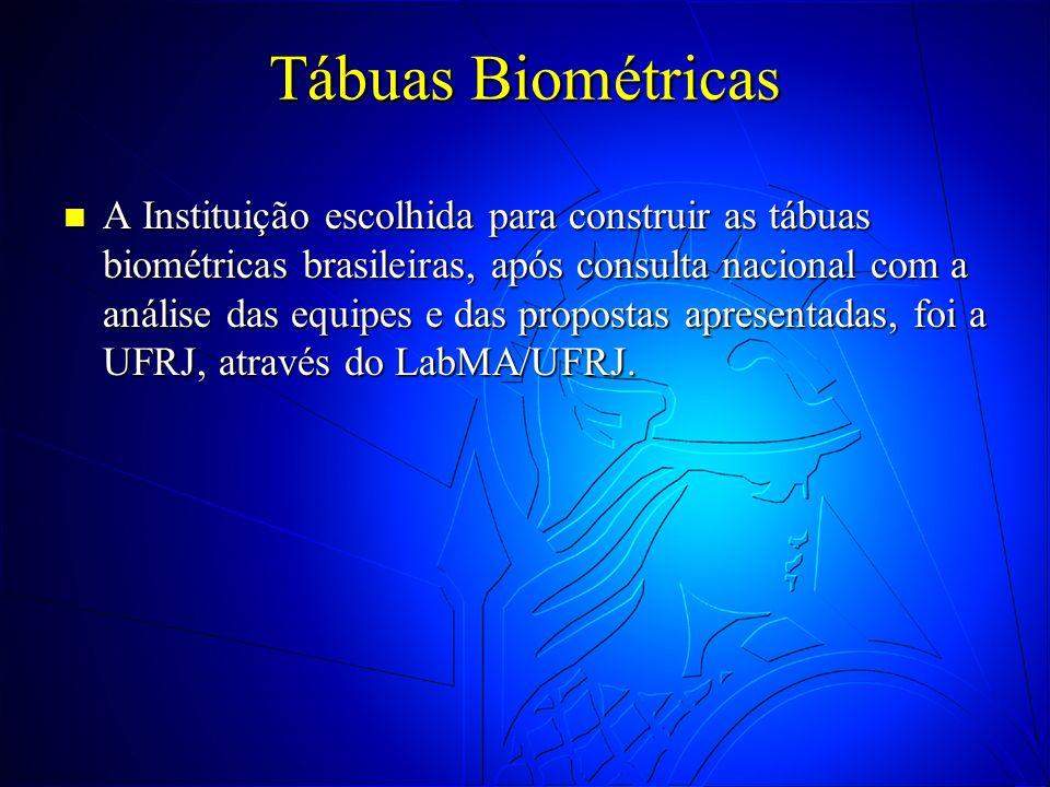 Tábuas Biométricas A Instituição escolhida para construir as tábuas biométricas brasileiras, após consulta nacional com a análise das equipes e das pr