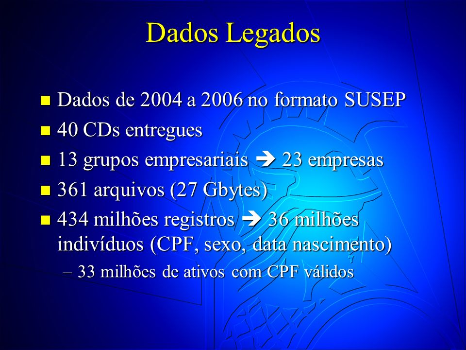 Dados Legados Dados de 2004 a 2006 no formato SUSEP Dados de 2004 a 2006 no formato SUSEP 40 CDs entregues 40 CDs entregues 13 grupos empresariais 23