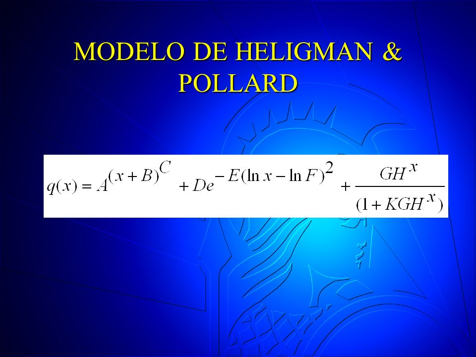 MODELO DE HELIGMAN & POLLARD
