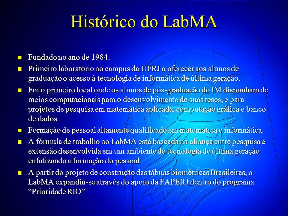 Histórico do LabMA Fundado no ano de 1984. Fundado no ano de 1984. Primeiro laboratório no campus da UFRJ a oferecer aos alunos de graduação o acesso