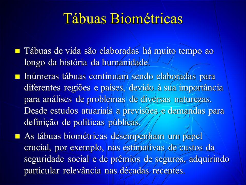 Tábuas Biométricas Tábuas de vida são elaboradas há muito tempo ao longo da história da humanidade. Tábuas de vida são elaboradas há muito tempo ao lo