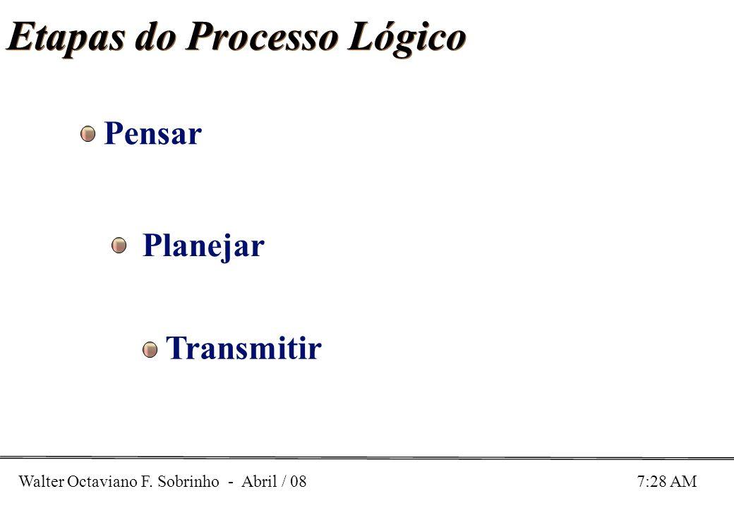 Walter Octaviano F. Sobrinho - Abril / 08 7:28 AM Etapas do Processo Lógico Pensar Planejar Transmitir