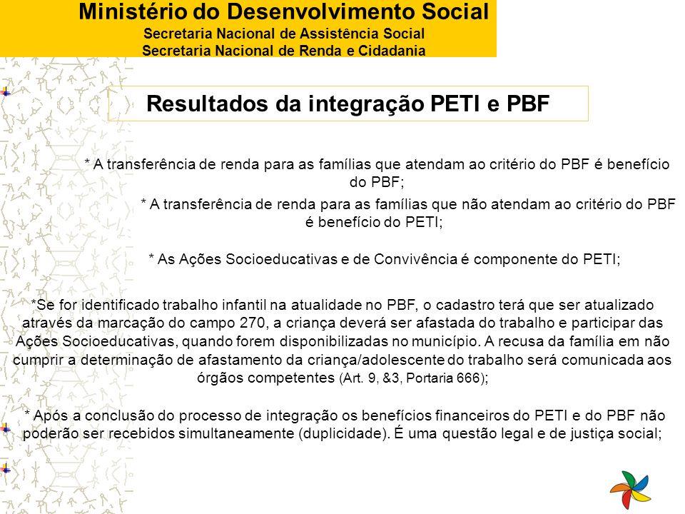 Ministério do Desenvolvimento Social Secretaria Nacional de Assistência Social Secretaria Nacional de Renda e Cidadania Resultados da integração PETI