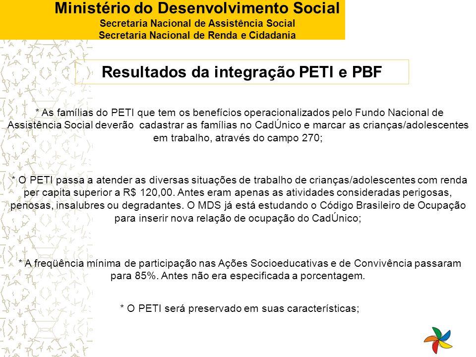 Ministério do Desenvolvimento Social Secretaria Nacional de Assistência Social Secretaria Nacional de Renda e Cidadania * As famílias do PETI que tem