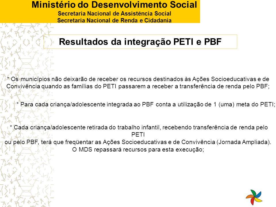 Ministério do Desenvolvimento Social Secretaria Nacional de Assistência Social Secretaria Nacional de Renda e Cidadania * Os municípios não deixarão d