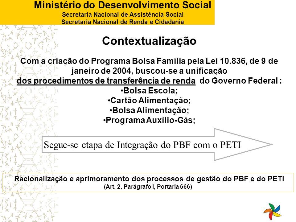 Ministério do Desenvolvimento Social Secretaria Nacional de Assistência Social Secretaria Nacional de Renda e Cidadania Contextualização Com a criação