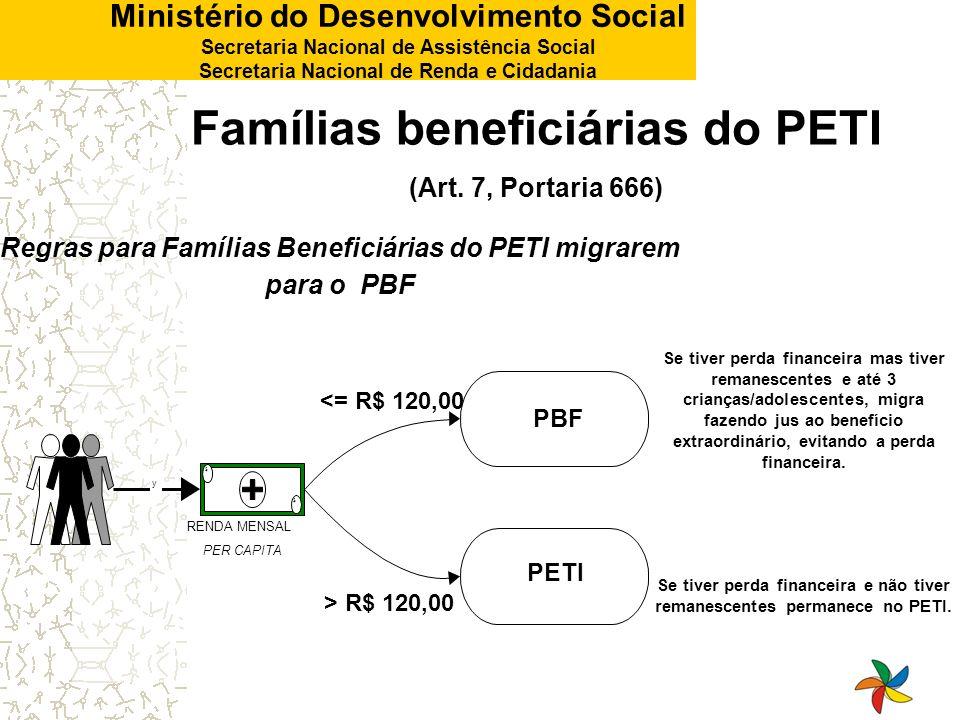 Ministério do Desenvolvimento Social Secretaria Nacional de Assistência Social Secretaria Nacional de Renda e Cidadania Famílias beneficiárias do PETI