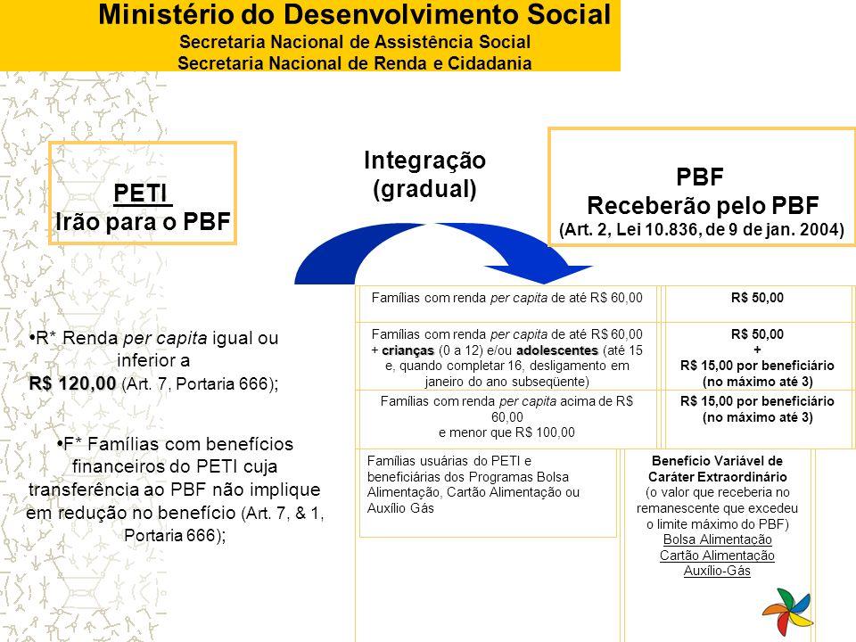 Ministério do Desenvolvimento Social Secretaria Nacional de Assistência Social Secretaria Nacional de Renda e Cidadania Integração (gradual) PETI Irão para o PBF PBF Receberão pelo PBF (Art.