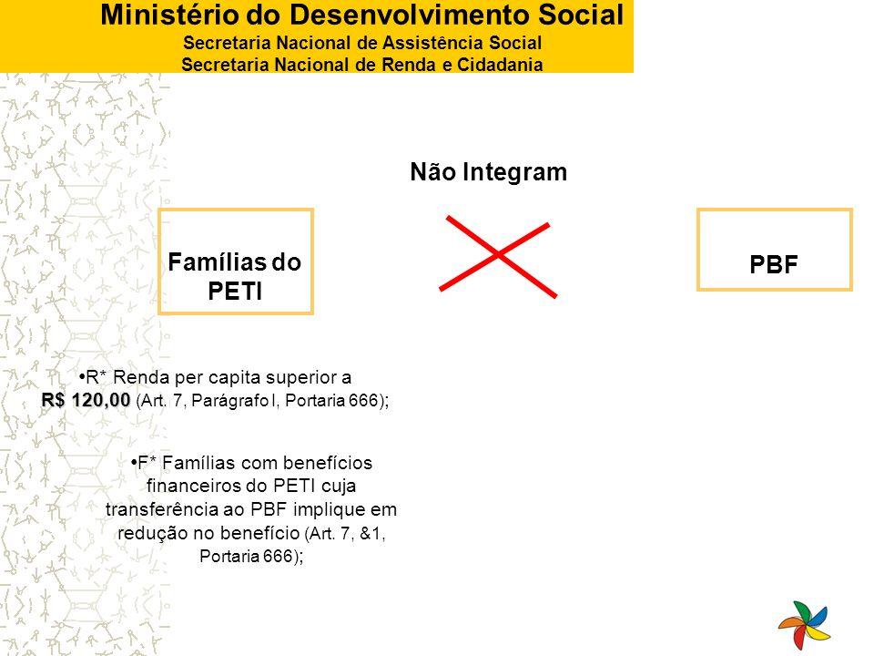 Ministério do Desenvolvimento Social Secretaria Nacional de Assistência Social Secretaria Nacional de Renda e Cidadania Não Integram Famílias do PETI
