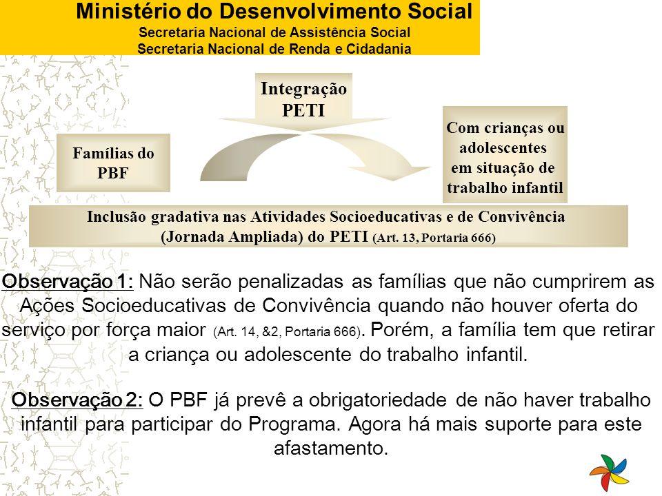 Ministério do Desenvolvimento Social Secretaria Nacional de Assistência Social Secretaria Nacional de Renda e Cidadania Integração PETI Famílias do PB