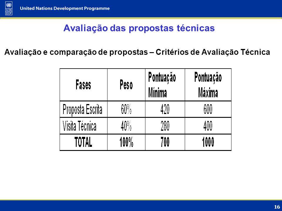 16 Avaliação das propostas técnicas Avaliação e comparação de propostas – Critérios de Avaliação Técnica