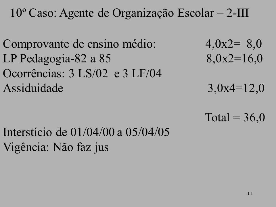 11 10º Caso: Agente de Organização Escolar – 2-III Comprovante de ensino médio: 4,0x2= 8,0 LP Pedagogia-82 a 85 8,0x2=16,0 Ocorrências: 3 LS/02 e 3 LF