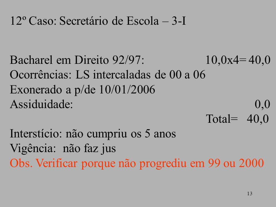 13 12º Caso: Secretário de Escola – 3-I Bacharel em Direito 92/97: 10,0x4= 40,0 Ocorrências: LS intercaladas de 00 a 06 Exonerado a p/de 10/01/2006 As