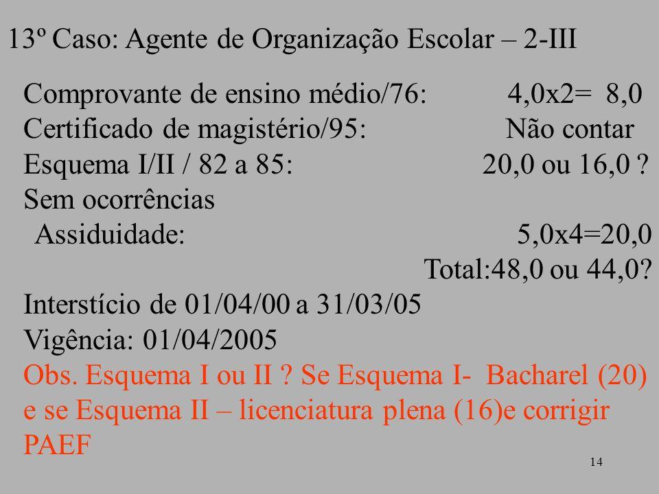 14 13º Caso: Agente de Organização Escolar – 2-III Comprovante de ensino médio/76: 4,0x2= 8,0 Certificado de magistério/95: Não contar Esquema I/II /