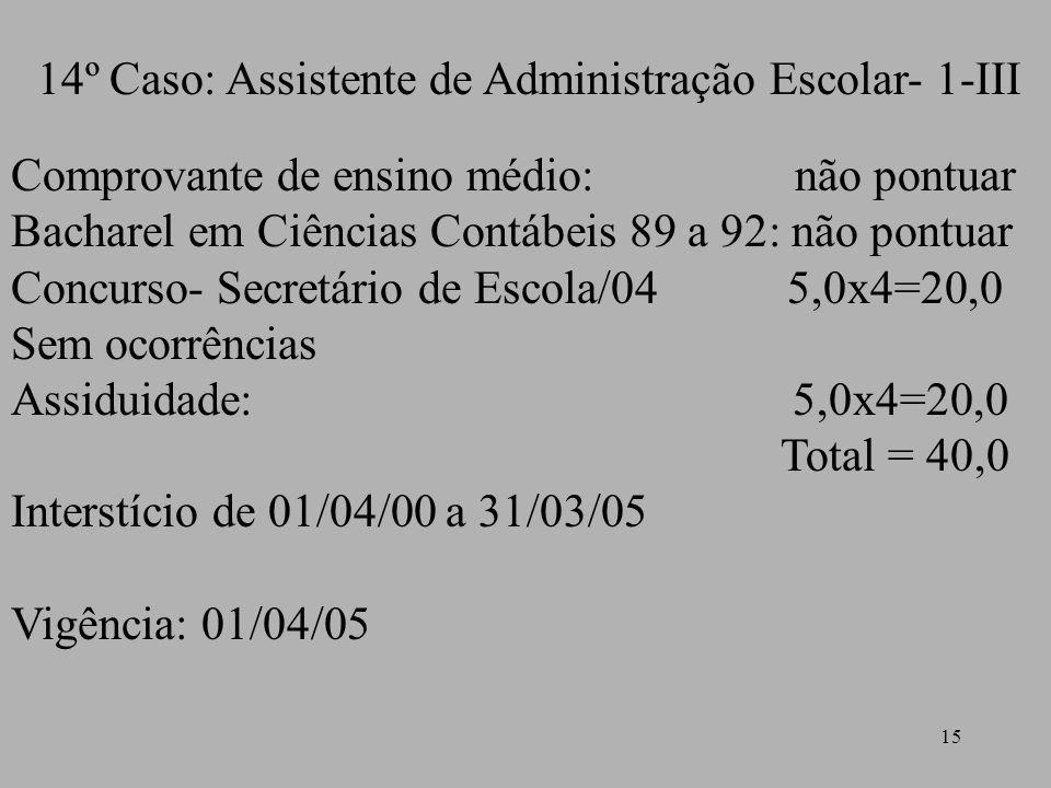 15 14º Caso: Assistente de Administração Escolar- 1-III Comprovante de ensino médio: não pontuar Bacharel em Ciências Contábeis 89 a 92: não pontuar C