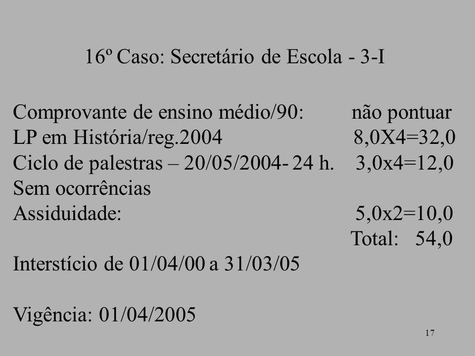 17 16º Caso: Secretário de Escola - 3-I Comprovante de ensino médio/90: não pontuar LP em História/reg.2004 8,0X4=32,0 Ciclo de palestras – 20/05/2004