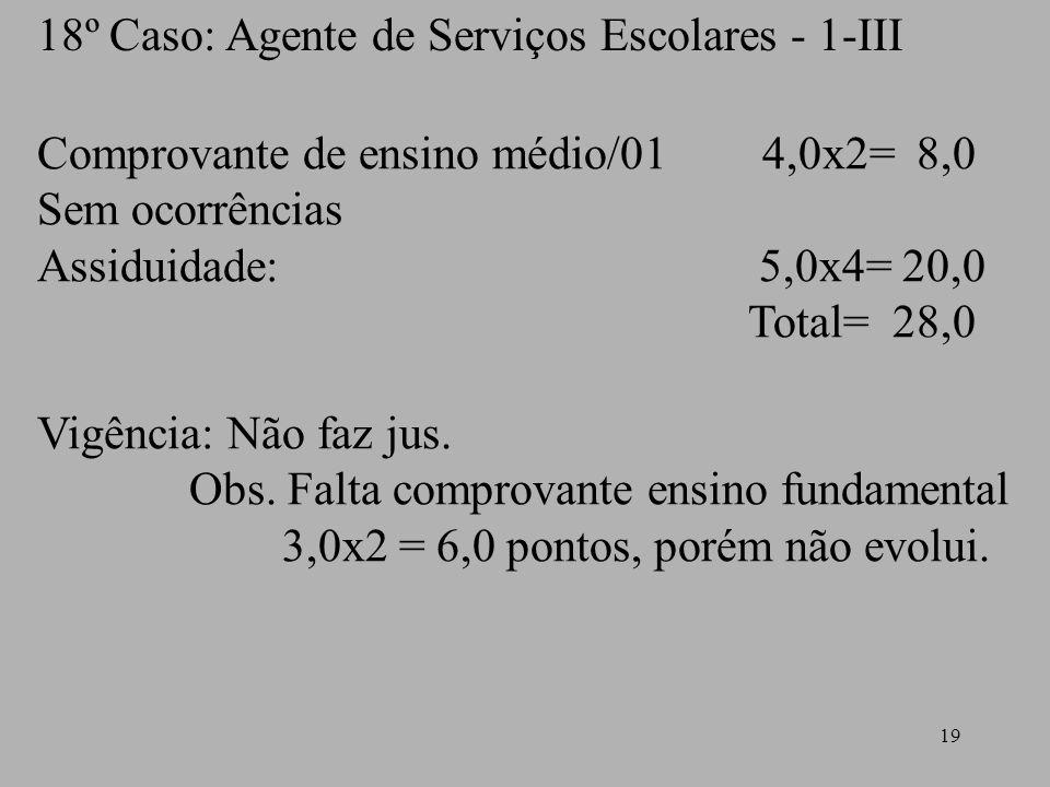 19 18º Caso: Agente de Serviços Escolares - 1-III Comprovante de ensino médio/01 4,0x2= 8,0 Sem ocorrências Assiduidade: 5,0x4= 20,0 Total= 28,0 Vigên